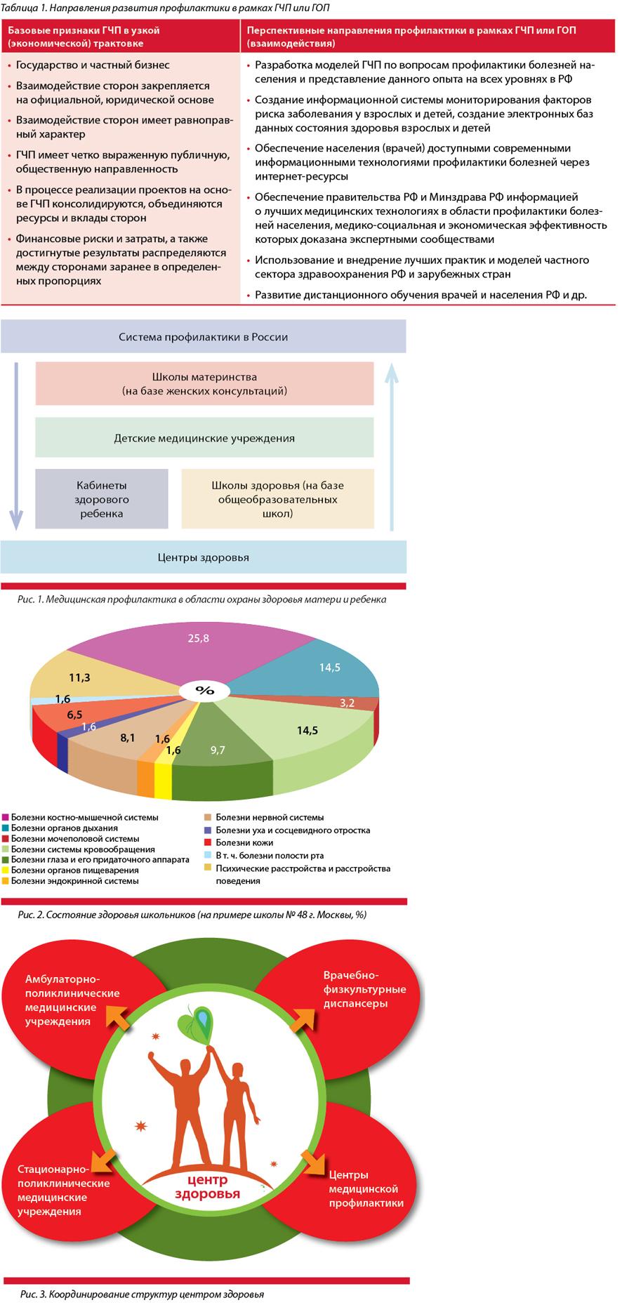 Курсовая роль медсестры в планировании семьи Курсовая роль медсестры в планировании семьи файлом